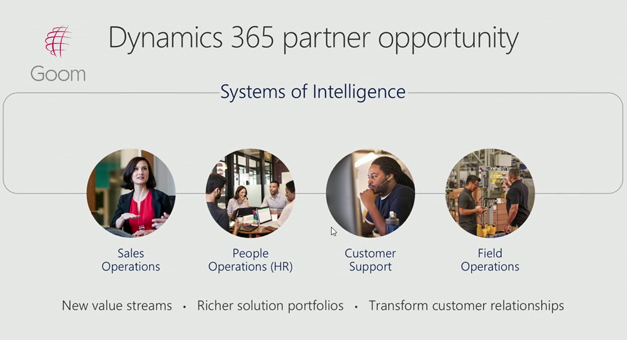 Dynamics 365 partner opportunity