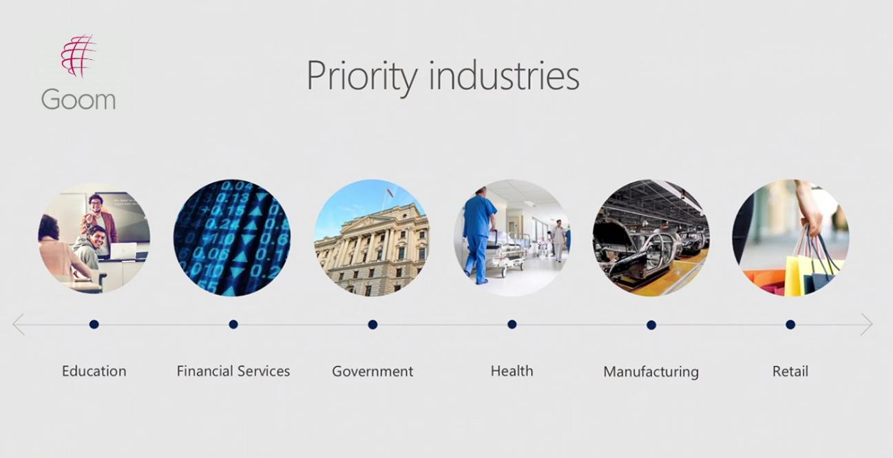 Sectores prioritarios Microsoft