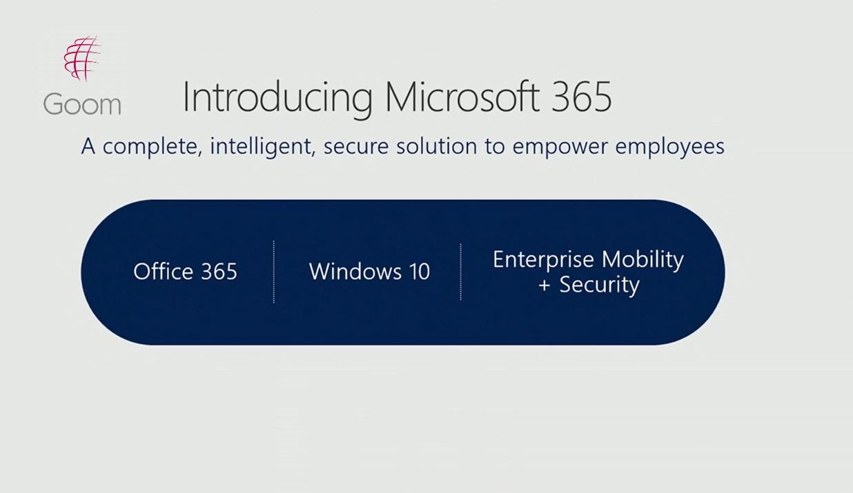 Soluciones Microsoft 365