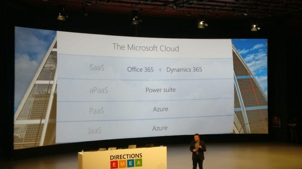 El nuevo paradigma de la nube de Microsoft.