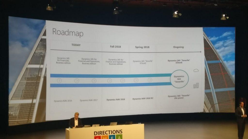 Hoja de ruta de Microsoft Dynamics 365 Tenerife
