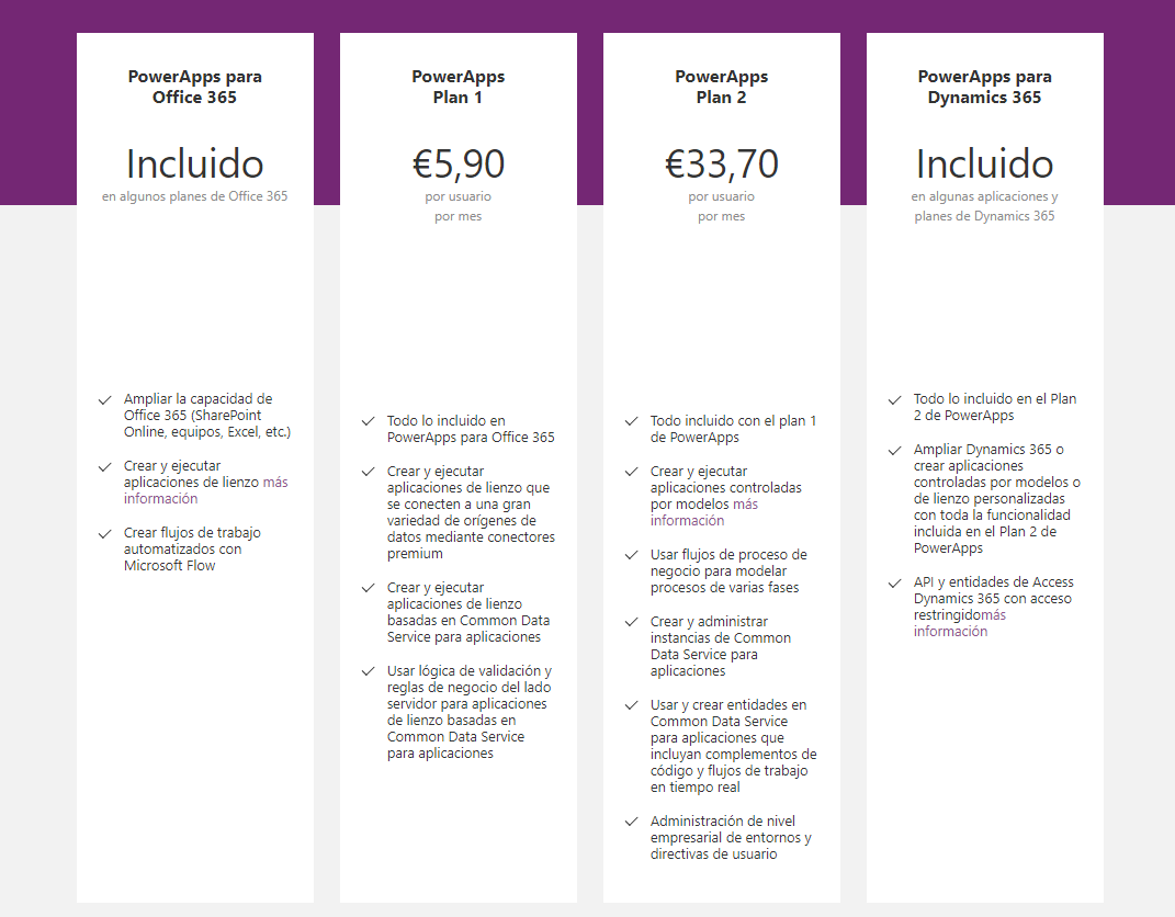 Precios y planes de licenciamiento de PowerApps