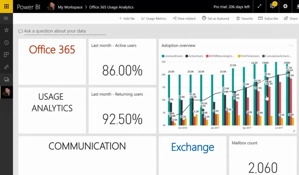 Microsoft 365_power_bi