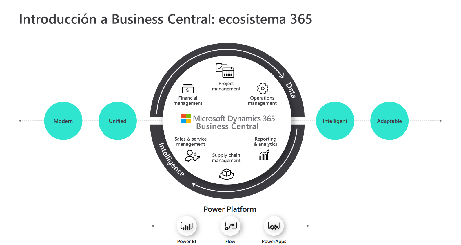 Webinar_Business_Central_Release1_1