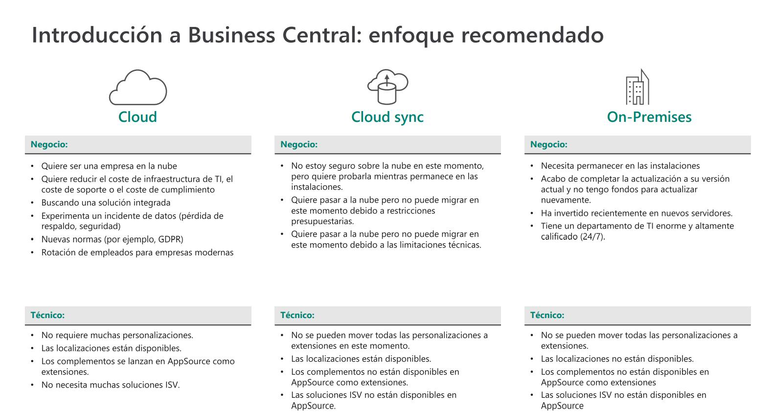 Webinar_Business_Central_Release1_2