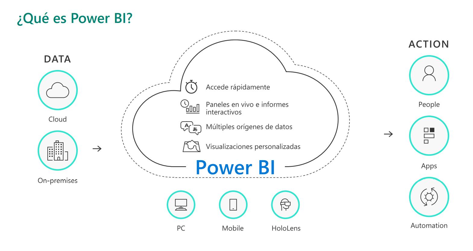Webinar_Power_BI_1
