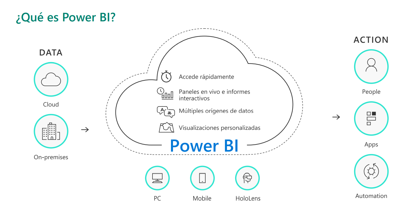 Webinar_Power_BI_BC_Dyn365_1