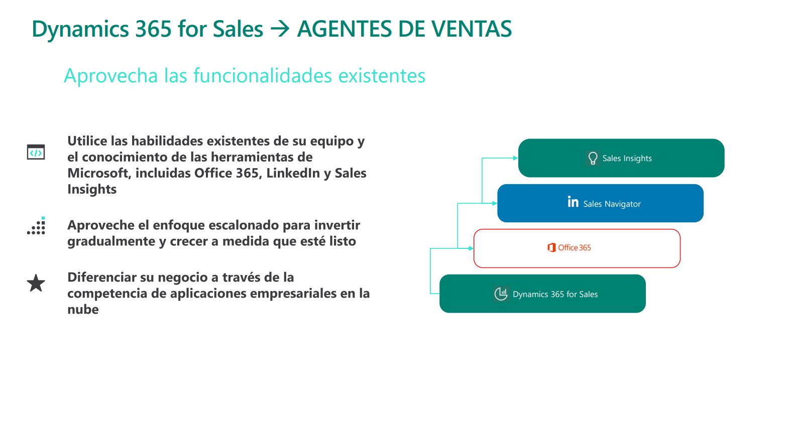 Webinar_Sales_1