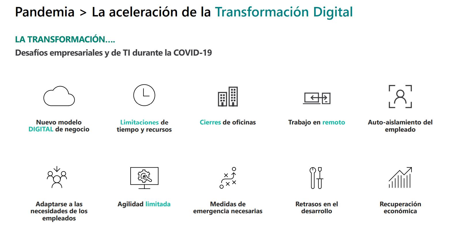 webinar_recursos_digitales_2